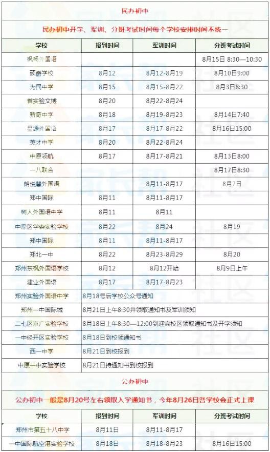 2019鄭州的部分初中學校軍訓分班考試時間安排!新初一學生關注!