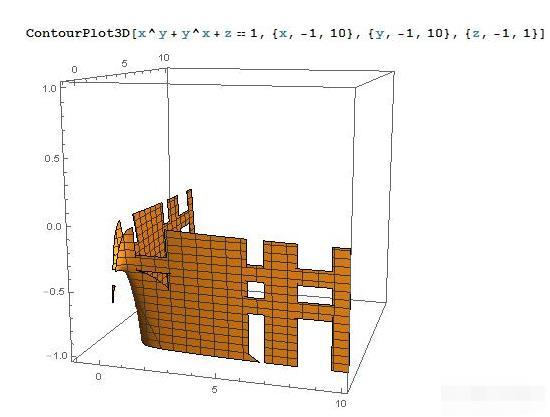 x^y+y^x=1方程有解吗?是多少?