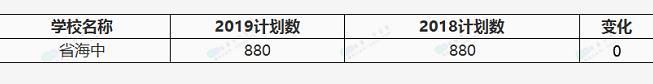 江苏省南通市海安高级中学分数线、中招、自招、学校概况介绍