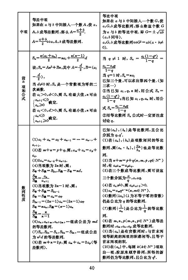 2020年高三数学复习:高考数学全部公式汇总,秦学教育整理!