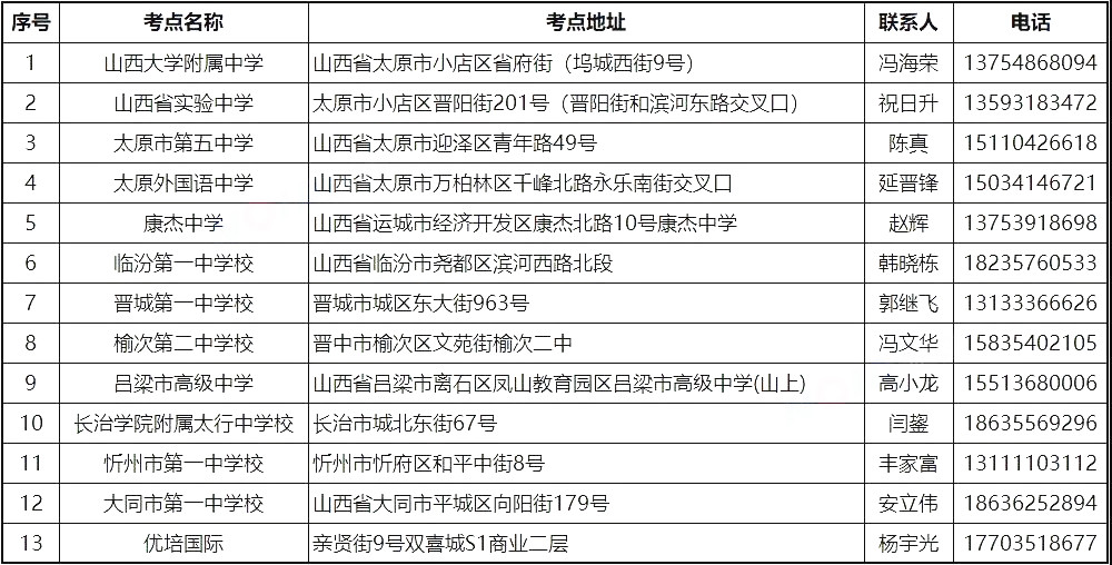 广西省CSP-J/S 2019第一轮认证考试考点安排!各大中学具体地点!