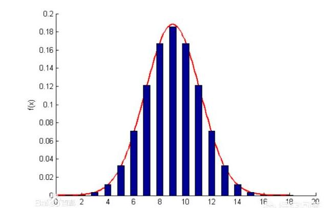 e是什么?e的值是多少?自然常数e都用在哪里?