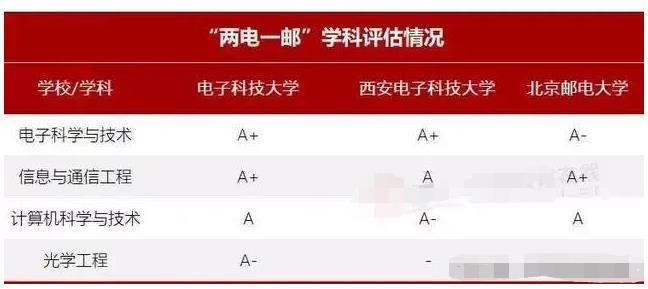 四川省内有哪些好的大学?四川省的大学排名怎么样?