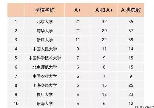 中国人民大学怎么样?录取分数线高不高?