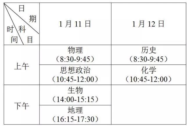 """江苏省2020年""""小高考""""时间确定,考试院提醒同学们注意这些事"""