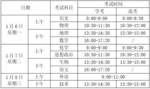 2020浙江省學考和選考考試1月6日開考!考試具體安排匯總!