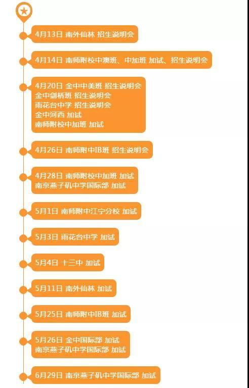 南京市中考冲刺班,疫情会对南京中考产生影响吗?
