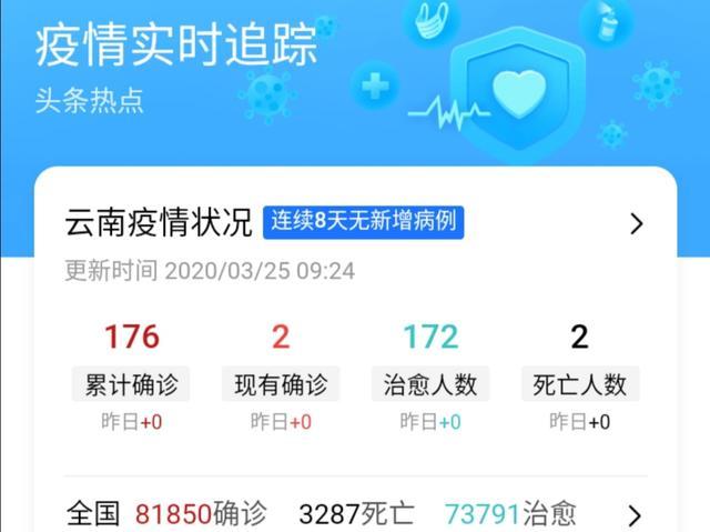 云南省3月30日小学生要开学了吗?家长们怎么看?